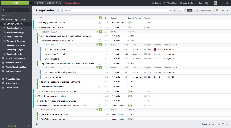 targetprocess_screenshot_001