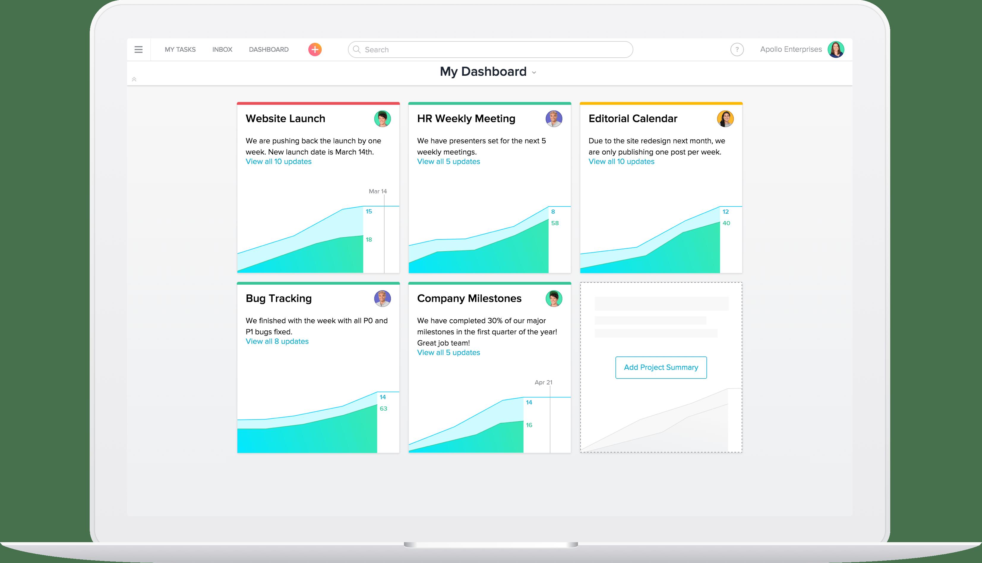 Asana Project Dashboards